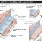 Step cover flashings